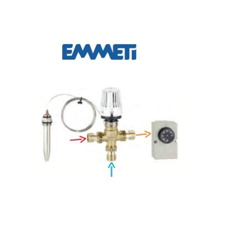 Kit regulación termostática